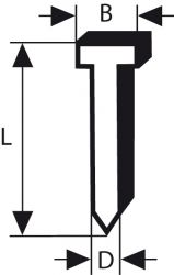 Sztyft, łeb wpuszczany, SK64 25NR 1,6 mm, 25 mm, nierdzewne (A2/1,4301)